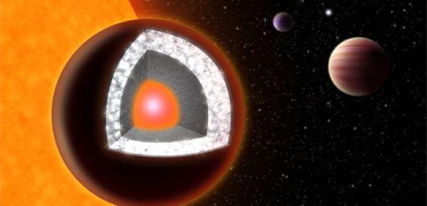 """""""钻石行星""""不是钻石是岩石"""