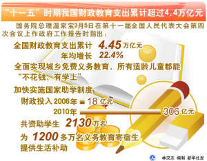三大产业占gdp比重_农业占gdp比重_2012gdp比重