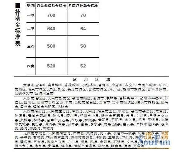 今年暂缓调整北京最低工资标准 失业保险金每档都提高